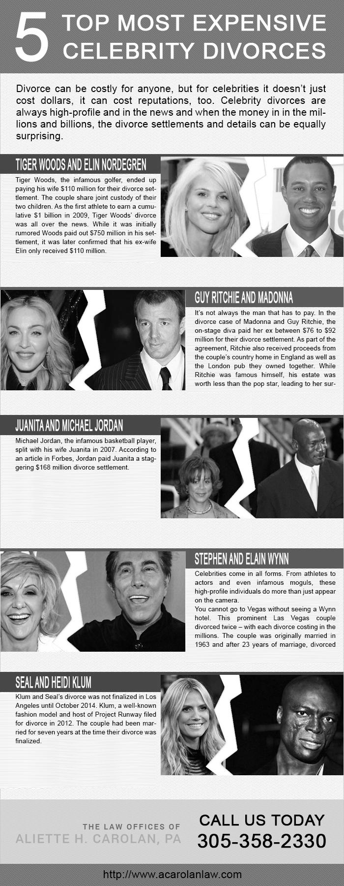Celebrity Divorces